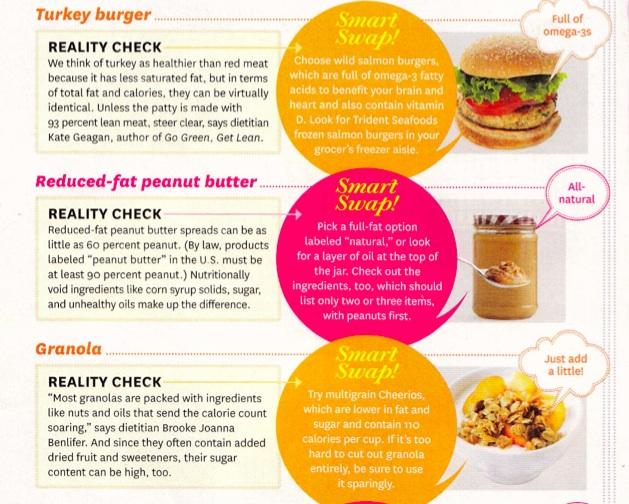 Health Food Fakes